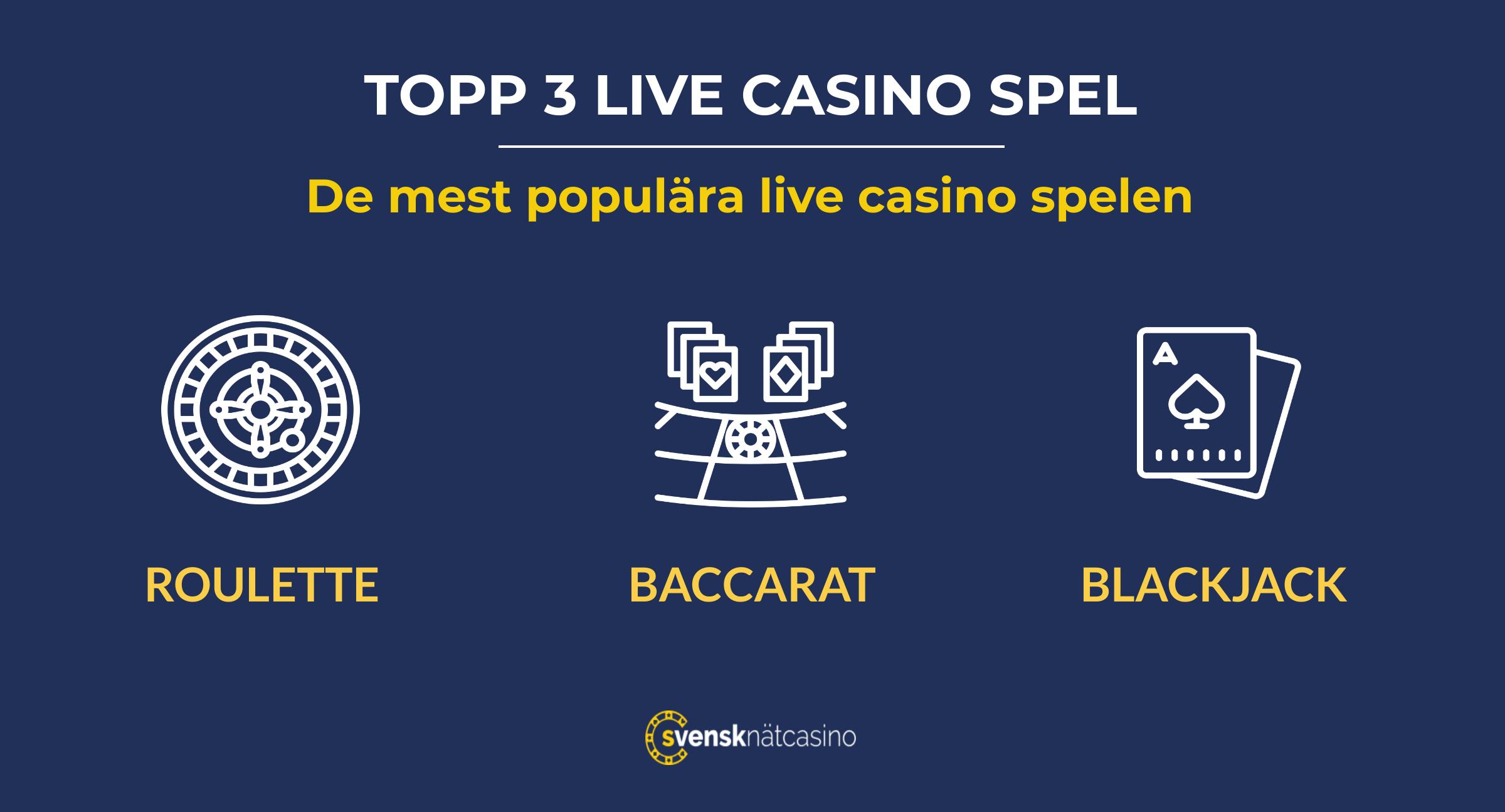 bast live casino spel svensknatcasino