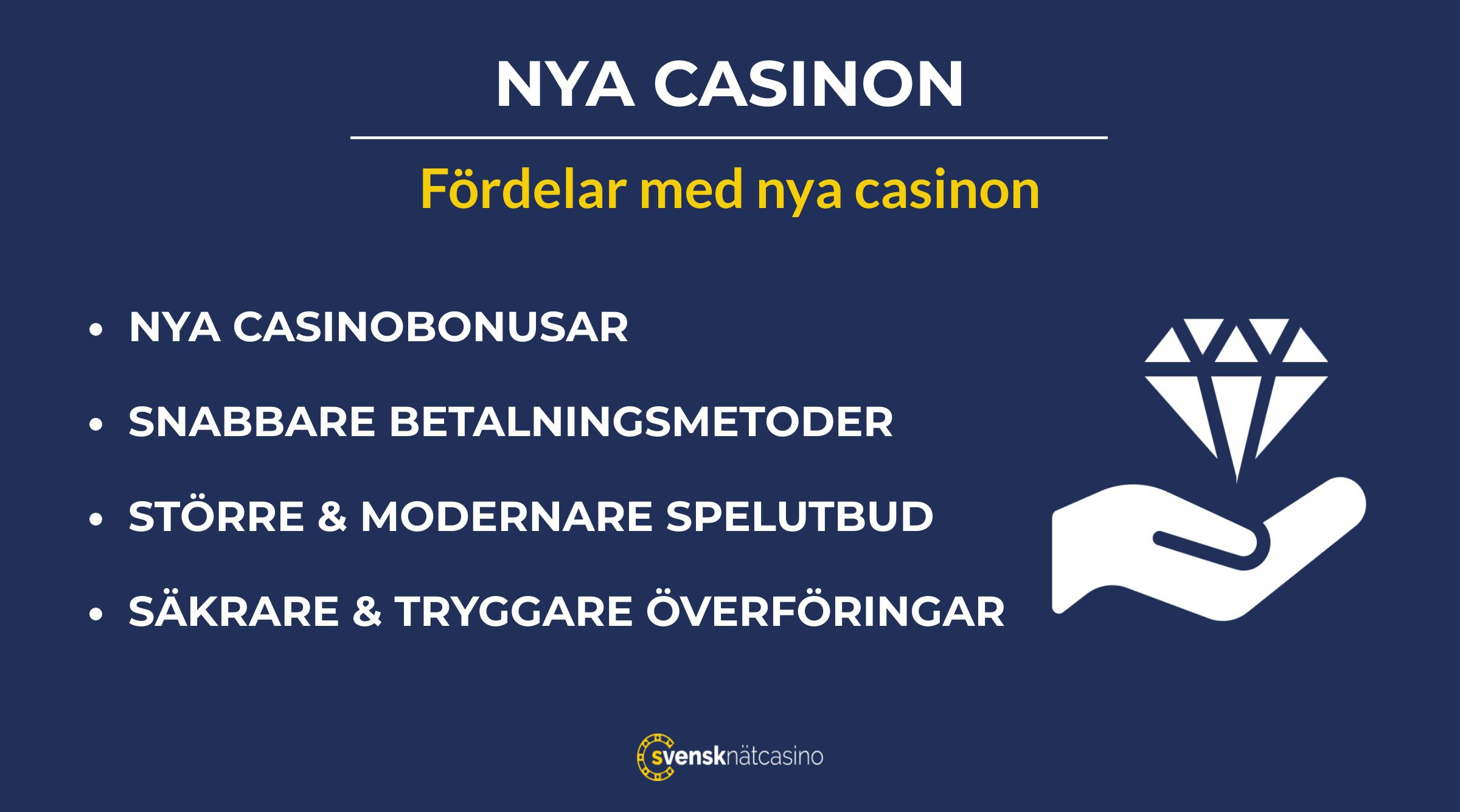 nya casinon f o 48195973 1
