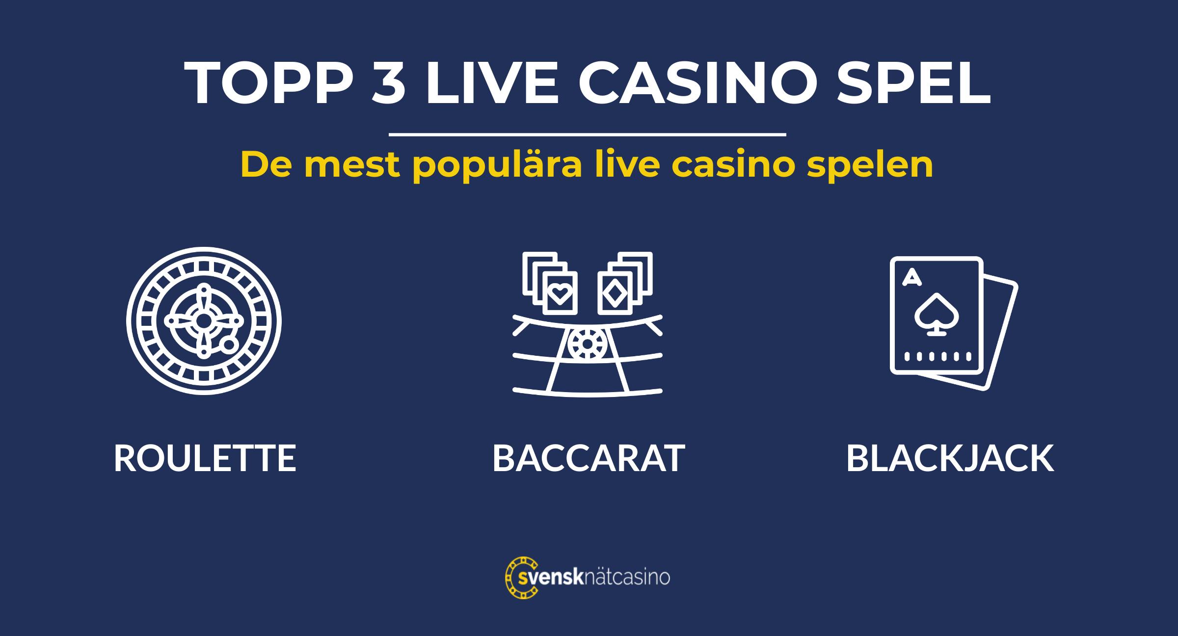 topp 3 live casino spelen i sverige svensknatcasino com